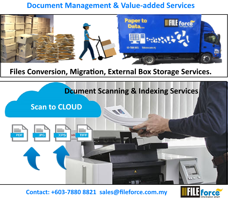 Professional Document Scanning and Destruction servicesFILEforce